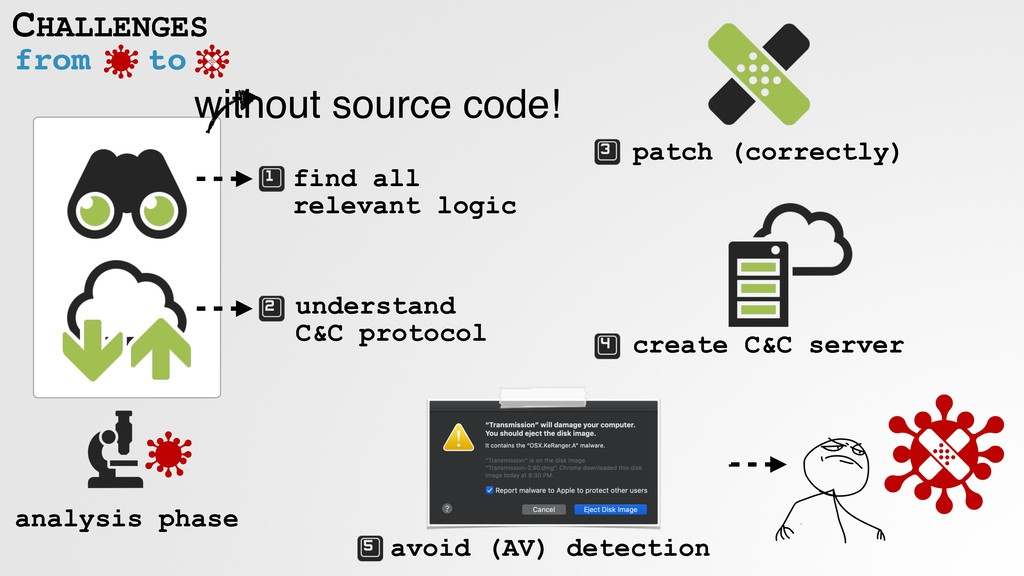 from to CHALLENGES without source code! find al...