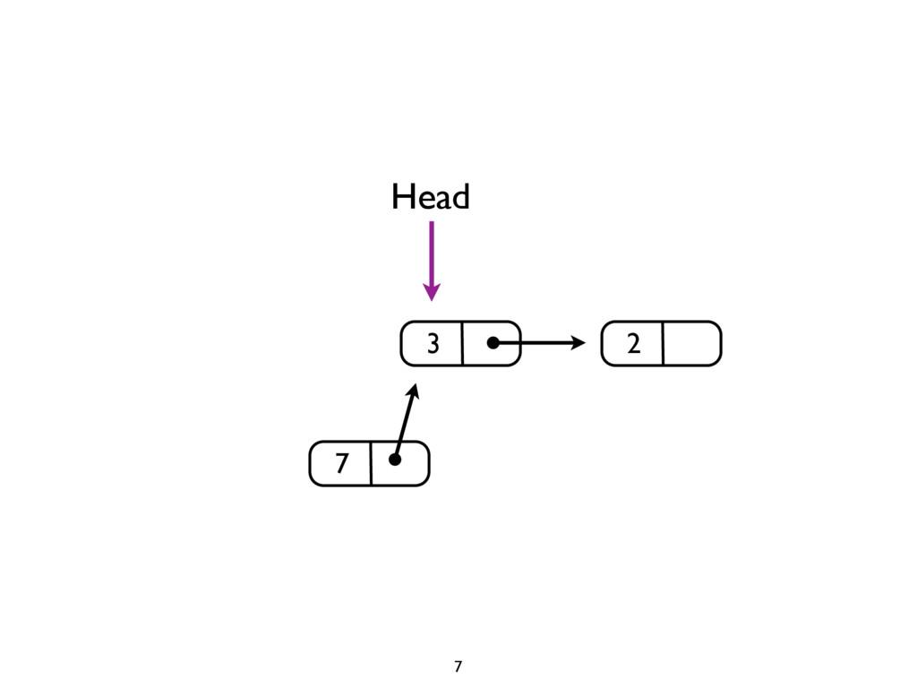 3 2 Head 7 7