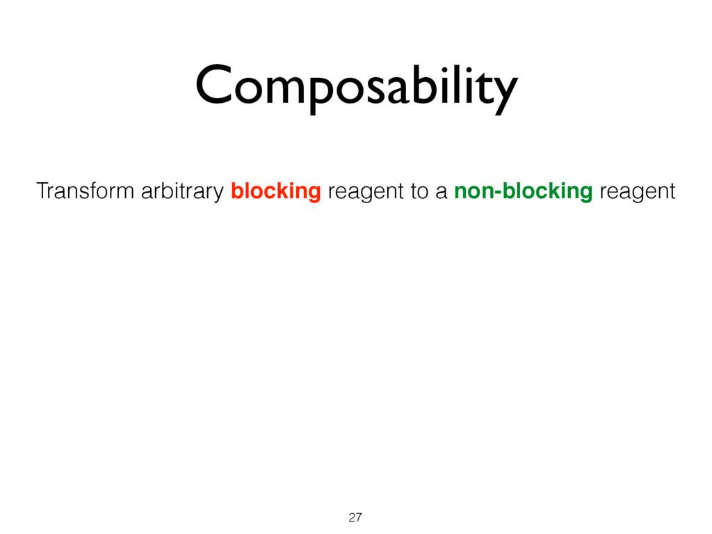 Composability 27 Transform arbitrary blocking r...