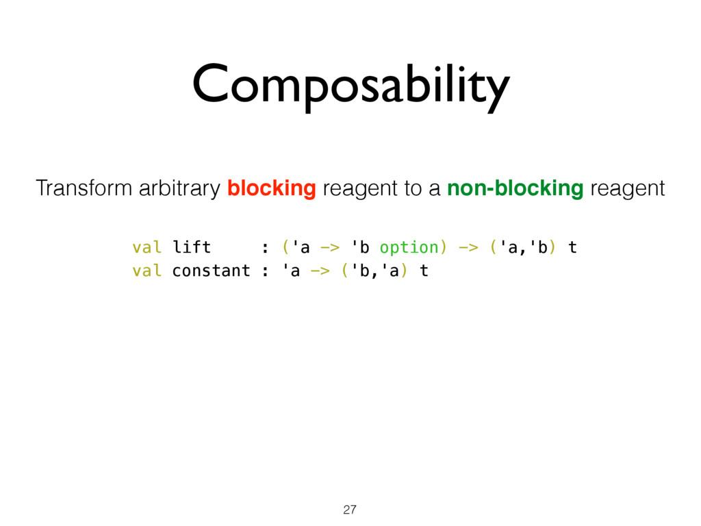 Composability 27 val lift : ('a -> 'b option) -...