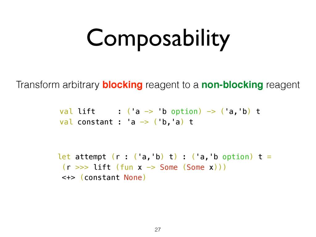 Composability 27 let attempt (r : ('a,'b) t) : ...
