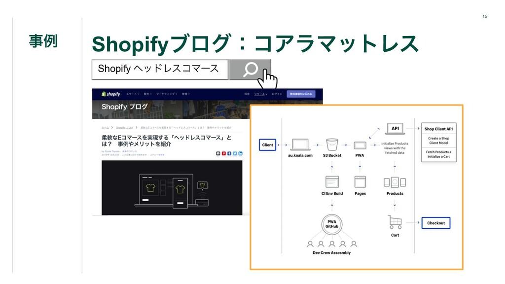 15 ShopifyϒϩάɿίΞϥϚοτϨε ྫ Shopify ϔουϨείϚʔε