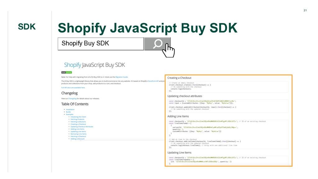 21 Shopify JavaScript Buy SDK SDK Shopify Buy S...