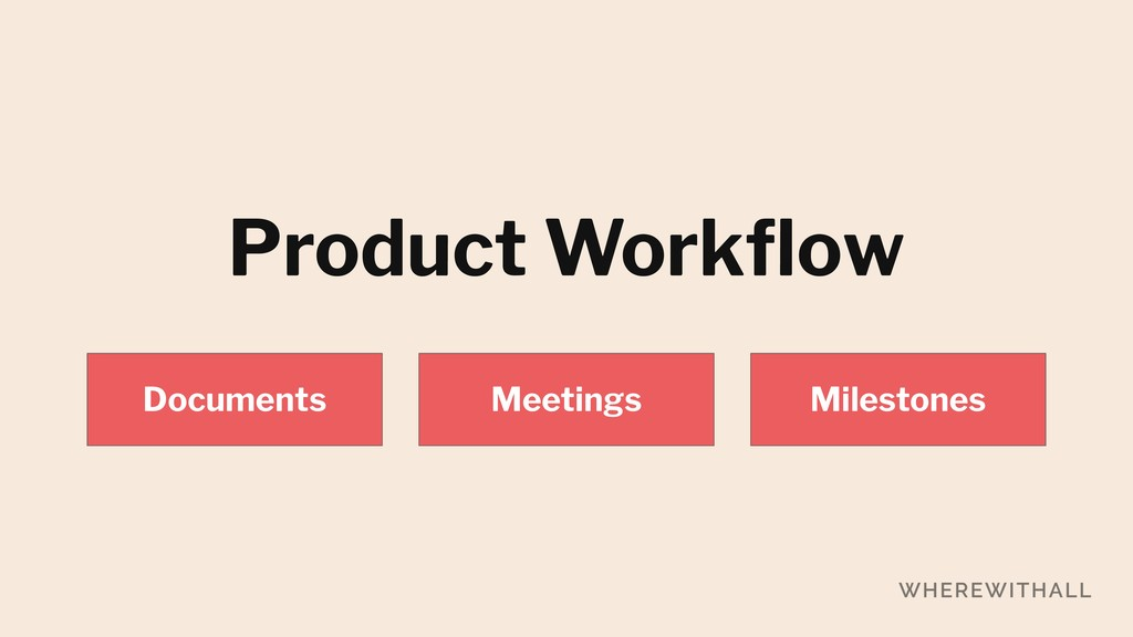 Product Workflow Documents Meetings Milestones