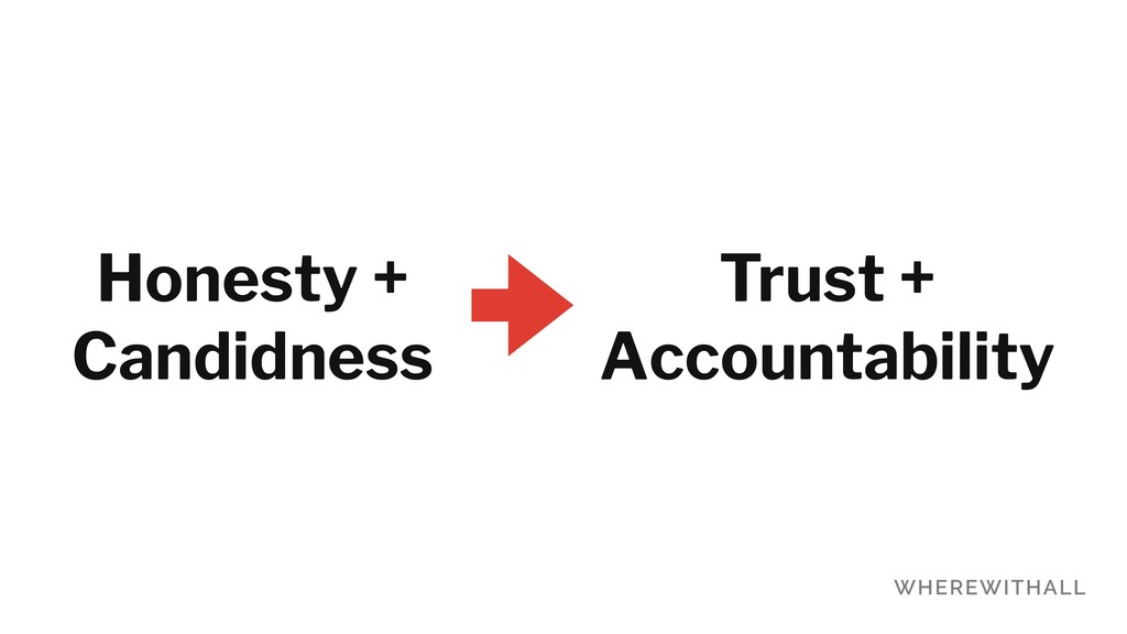 Honesty + Candidness Trust + Accountability