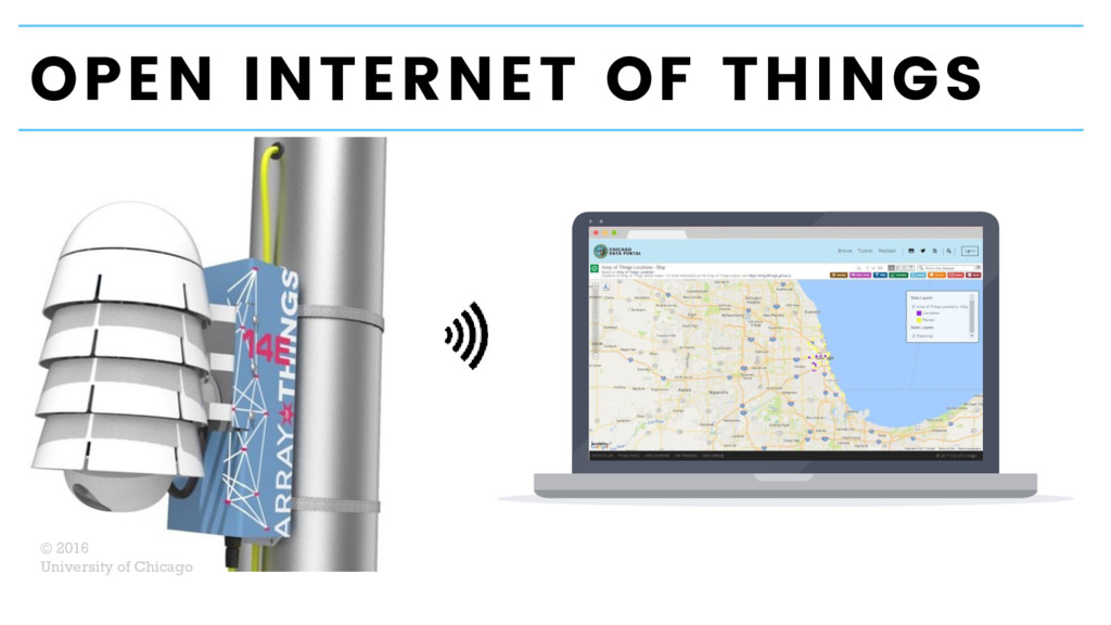 OPEN INTERNET OF THINGS © 2016 University of Ch...