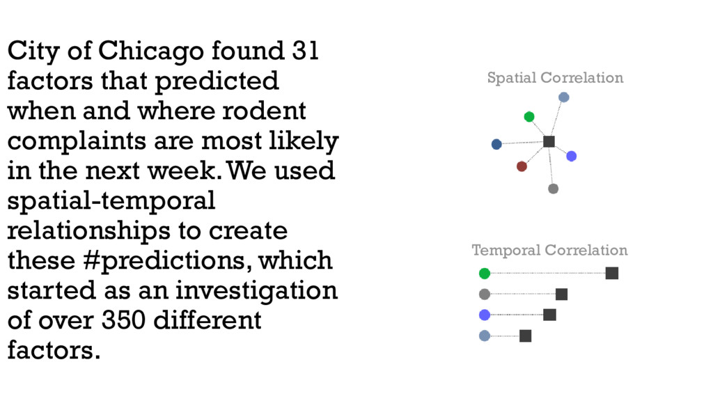 City of Chicago found 31 factors that predicted...