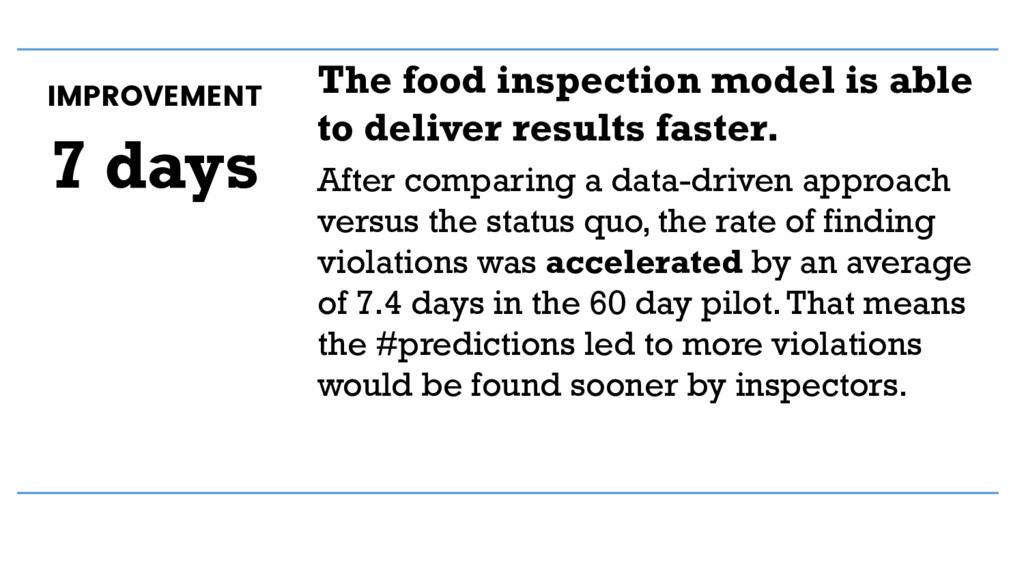 The food inspection model is able to deliver re...