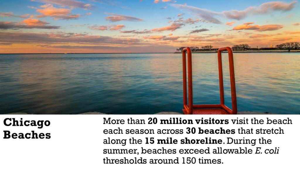 Chicago Beaches More than 20 million visitors v...