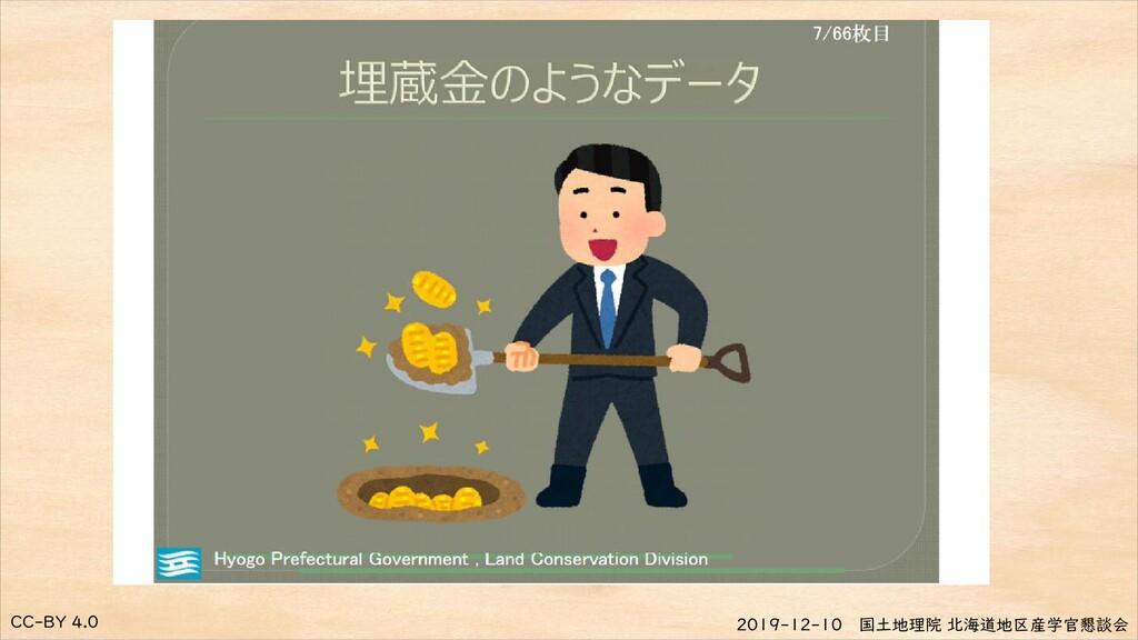 CC-BY 4.0 2019-12-10 国土地理院 北海道地区産学官懇談会