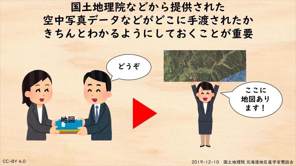 CC-BY 4.0 2019-12-10 国土地理院 北海道地区産学官懇談会 国土地理院などか...