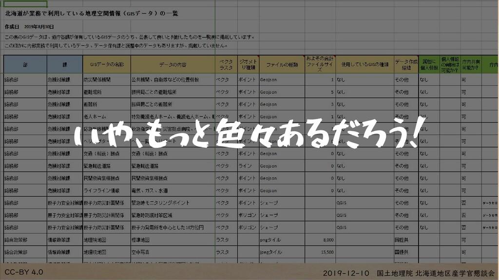CC-BY 4.0 2019-12-10 国土地理院 北海道地区産学官懇談会 いや、もっと色々...