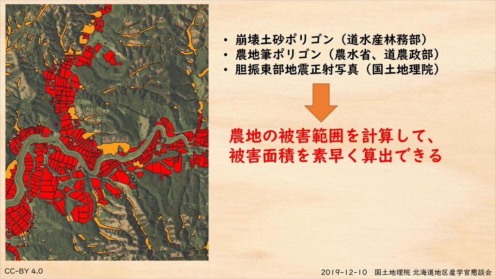 CC-BY 4.0 2019-12-10 国土地理院 北海道地区産学官懇談会 • 崩壊土砂ポリ...