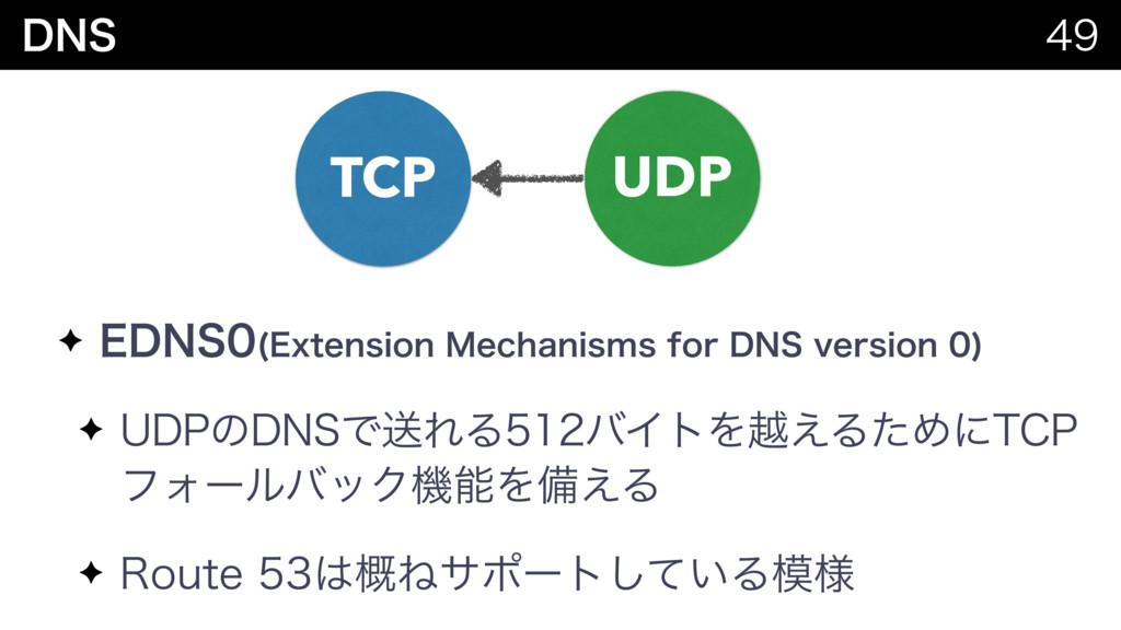 %/4  TCP UDP ✦ &%/4 &YUFOTJPO.FDIBOJTNTGPS...
