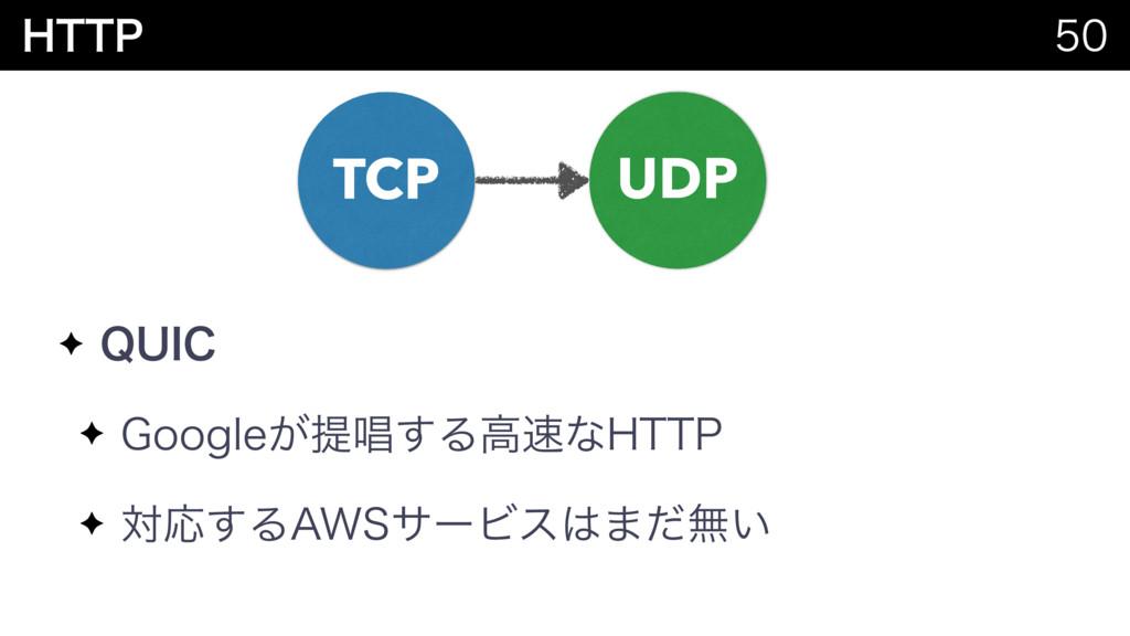 )551  TCP UDP ✦ 26*$ ✦ (PPHMF͕ఏএ͢Δߴͳ)551 ✦...