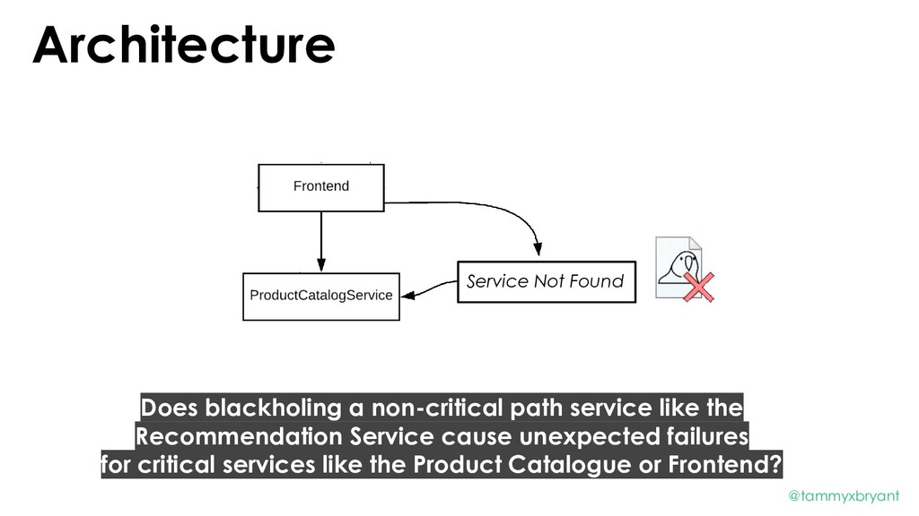 Service Not Found Architecture @tammyxbryant Do...