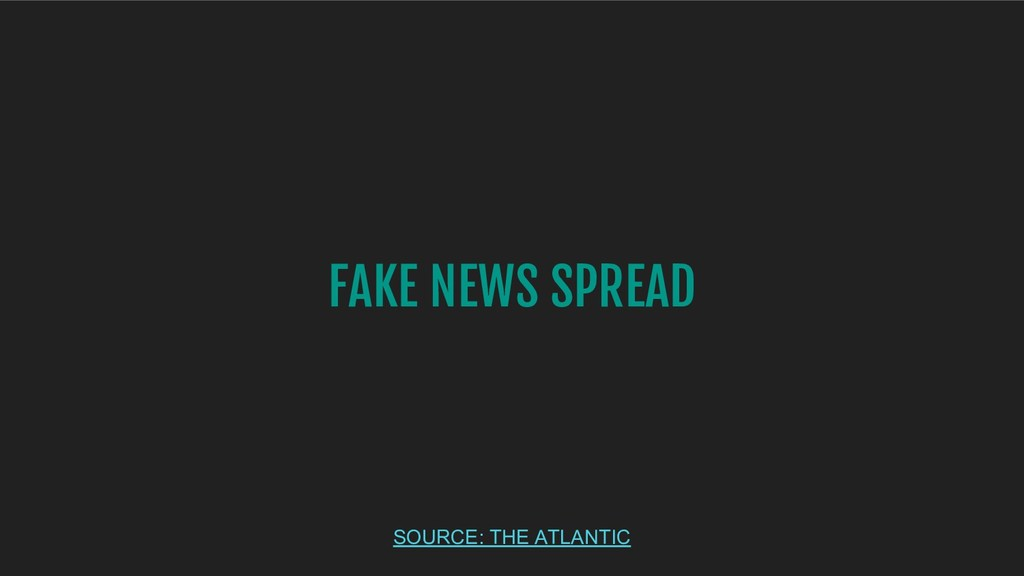 FAKE NEWS SPREAD SOURCE: THE ATLANTIC