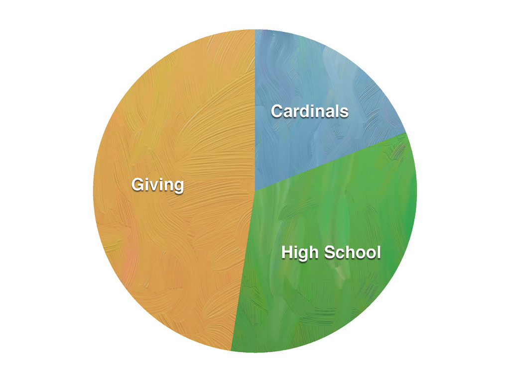 Giving High School Cardinals