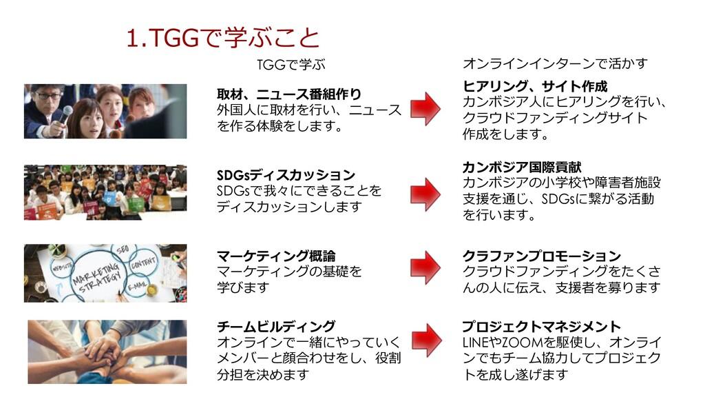 1.TGGで学ぶこと 取材、ニュース番組作り 外国⼈に取材を⾏い、ニュース を作る体験をします...