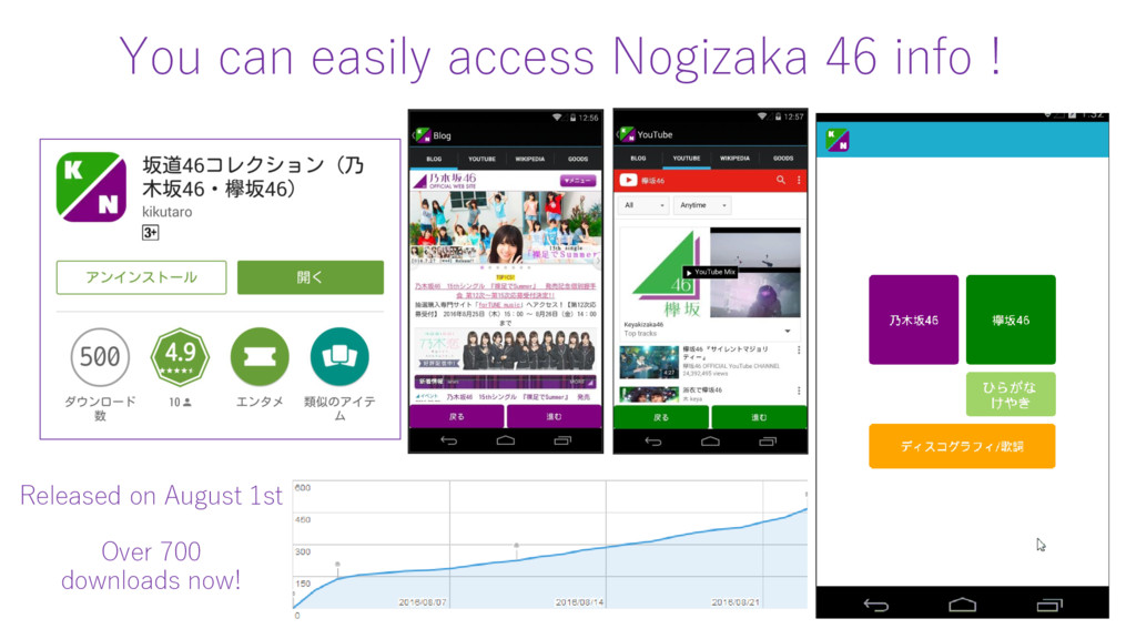 You can easily access Nogizaka 46 info ! Releas...