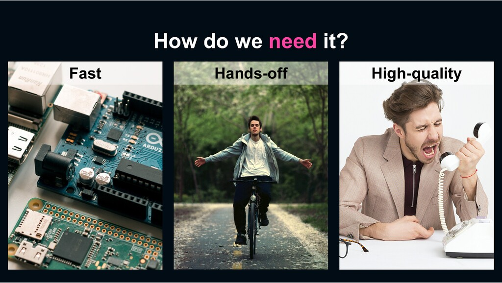 How do we need it? Fast Hands-off High-quality