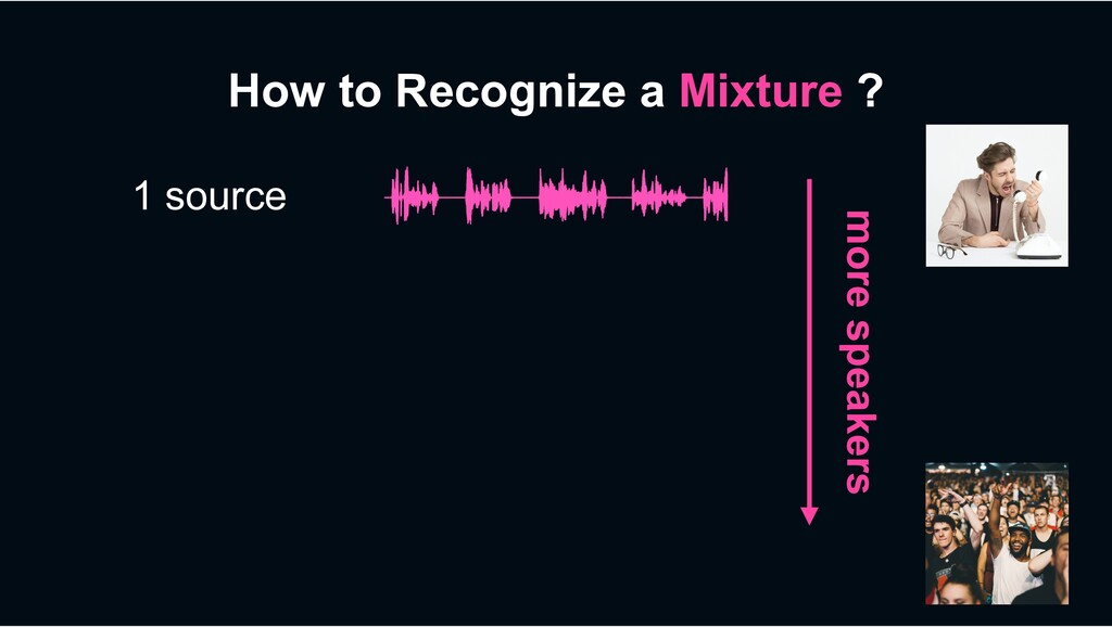 How to Recognize a Mixture ? 1 source more spea...