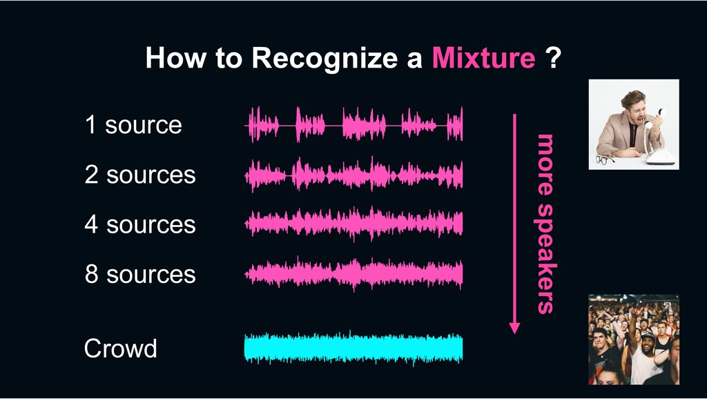 How to Recognize a Mixture ? 1 source 2 sources...