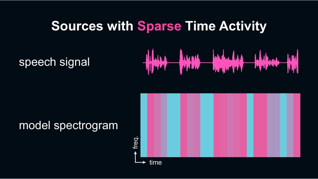 Sources with Sparse Time Activity time freq. sp...
