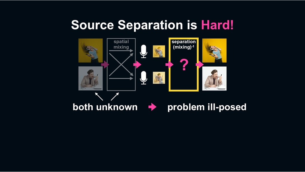 Source Separation is Hard! spatial mixing separ...