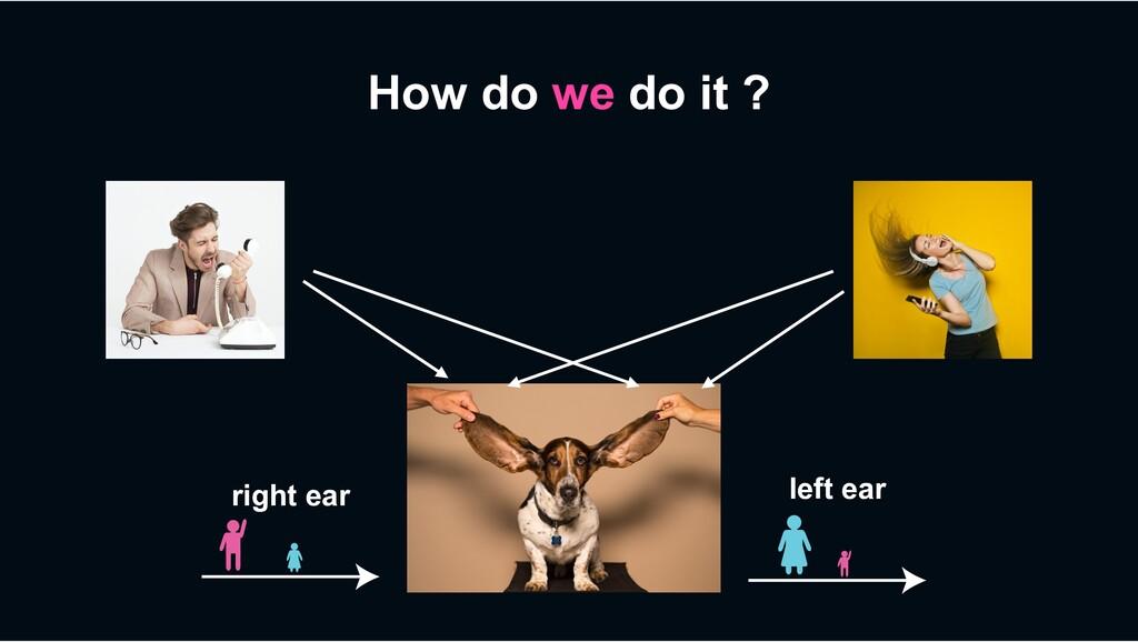 How do we do it ? right ear left ear