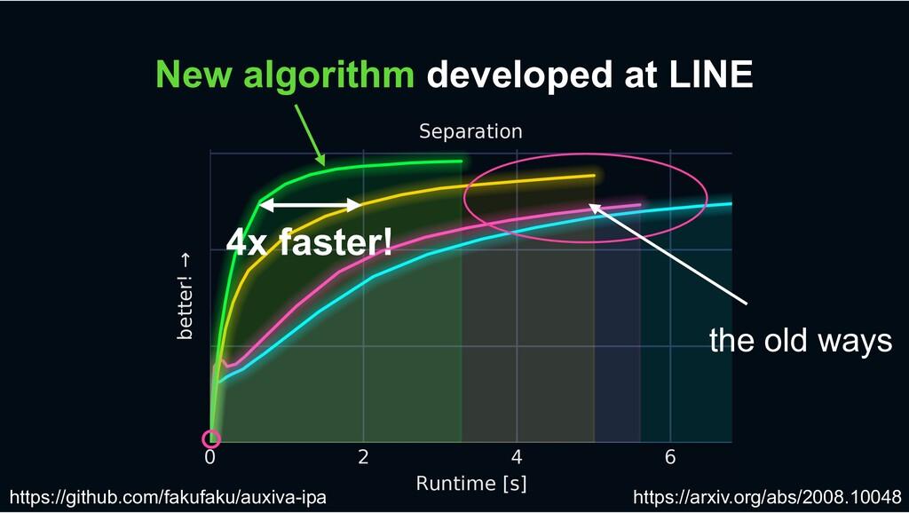0 2 4 6 Runtime [s] better! → 6eparation New al...