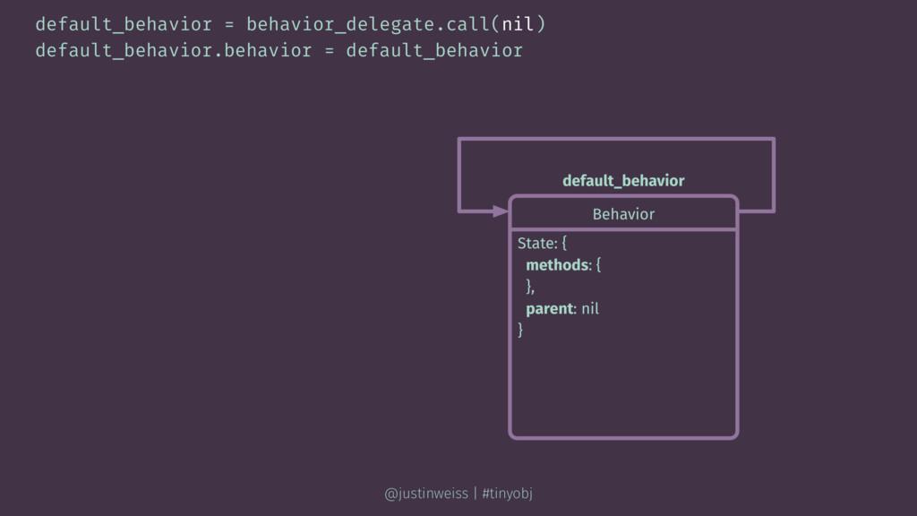 default_behavior = behavior_delegate.call(nil) ...