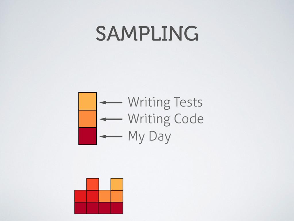 My Day Writing Code Writing Tests SAMPLING