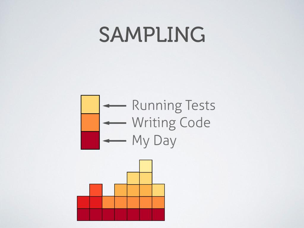 My Day Writing Code Running Tests SAMPLING