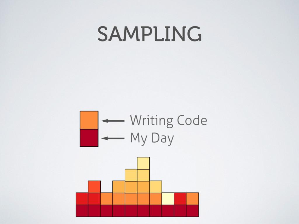 My Day Writing Code SAMPLING
