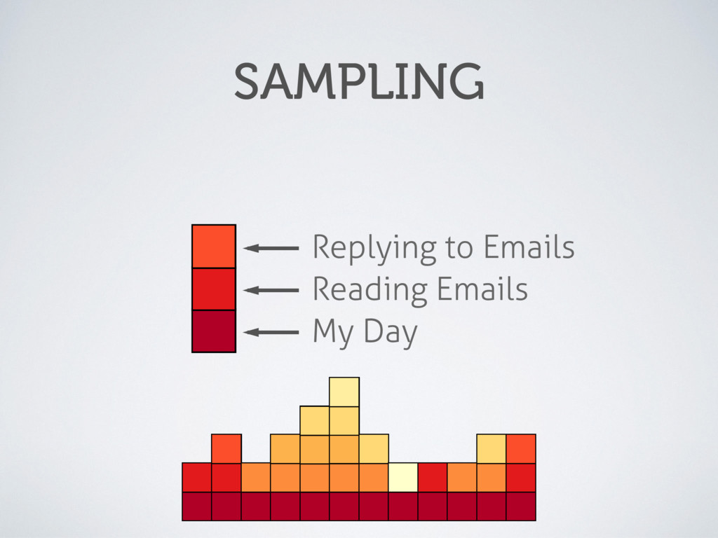 My Day Reading Emails Replying to Emails SAMPLI...