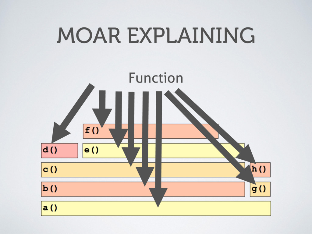 MOAR EXPLAINING Function