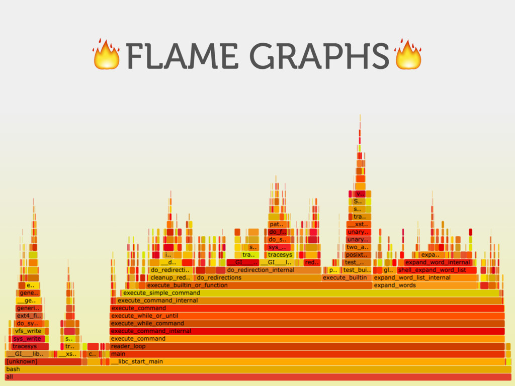 *FLAME GRAPHS*