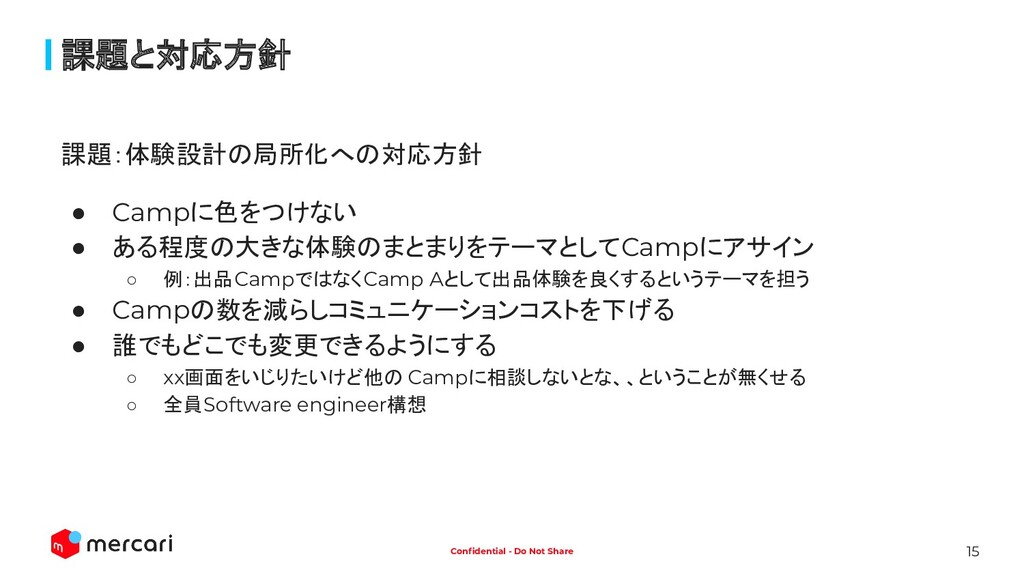 15 Confidential - Do Not Share 課題:体験設計の局所化への対応方針...