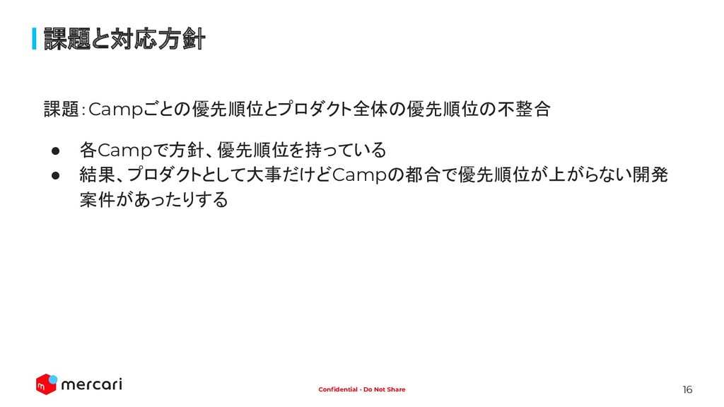 16 Confidential - Do Not Share 課題:Campごとの優先順位とプロ...