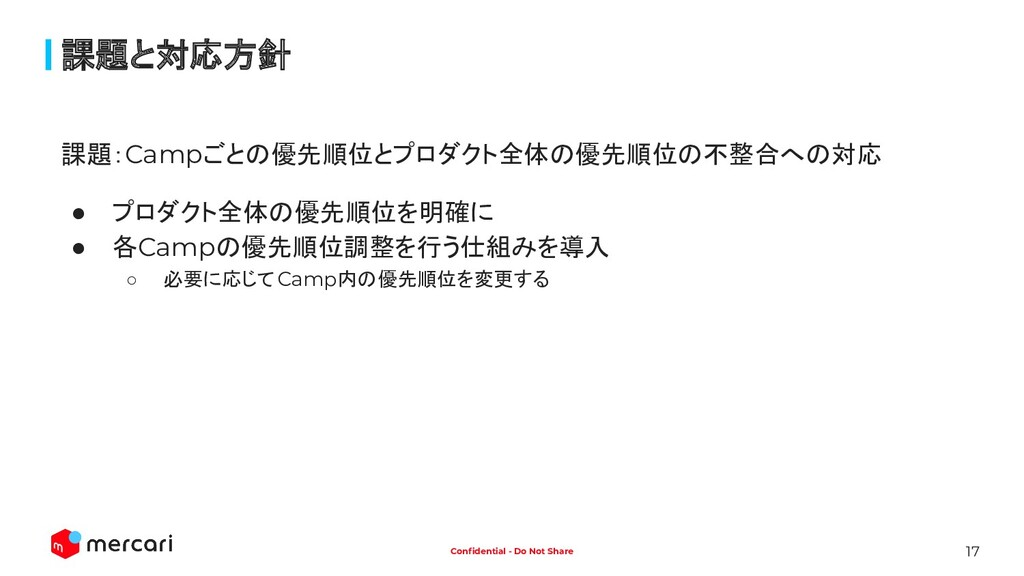 17 Confidential - Do Not Share 課題:Campごとの優先順位とプロ...
