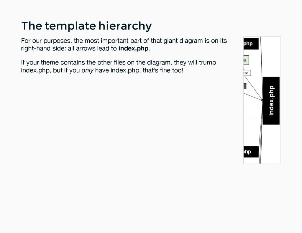 The template hierarchy The template hierarchy F...