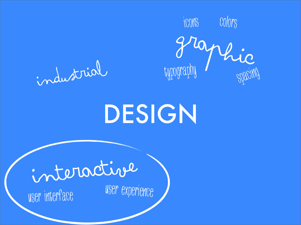 DESIGN industrial graphic interactive user inte...