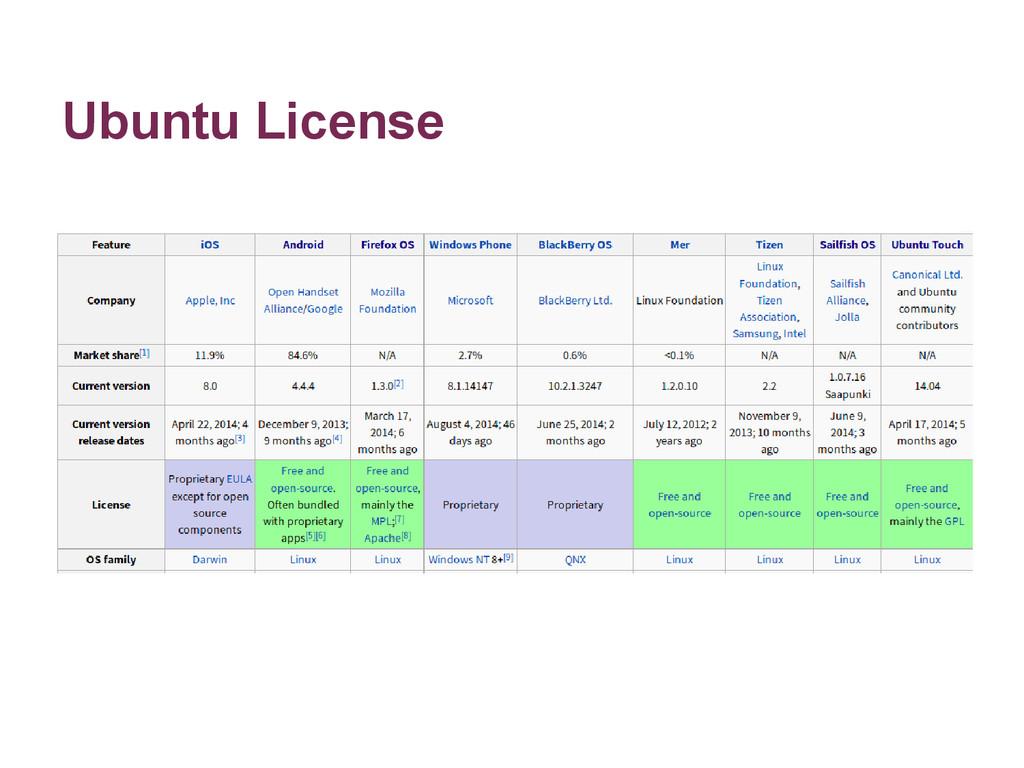 Ubuntu License