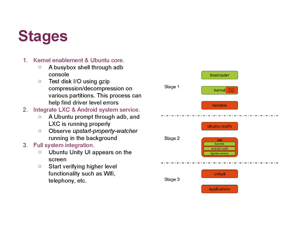 Stages 1. Kernel enablement & Ubuntu core. o A ...