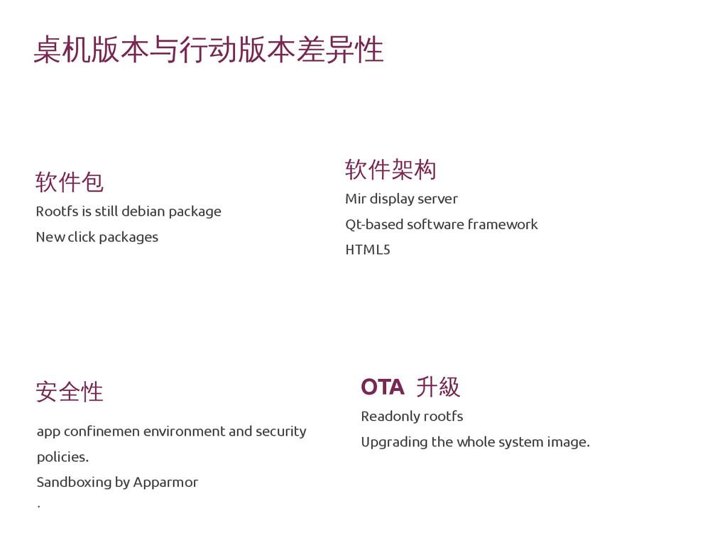 桌机版本与行动版本差异性 软件包 Rootfs is still debian package...