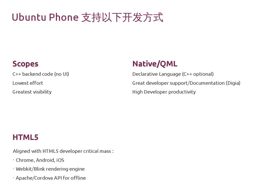 Ubuntu Phone 支持以下开发方式 Scopes C++ backend code (...