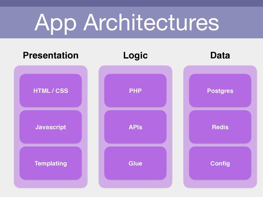 App Architectures Presentation Logic Data HTML ...