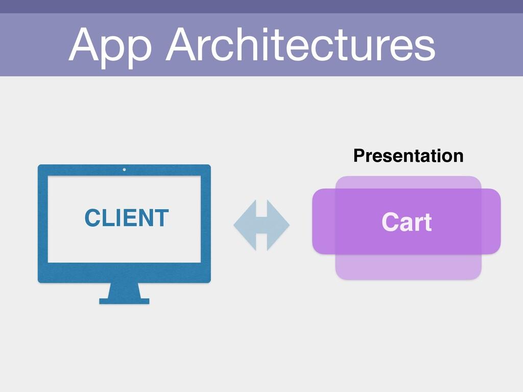 App Architectures CLIENT Presentation Cart