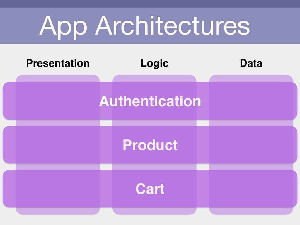 App Architectures Presentation Logic Data Authe...